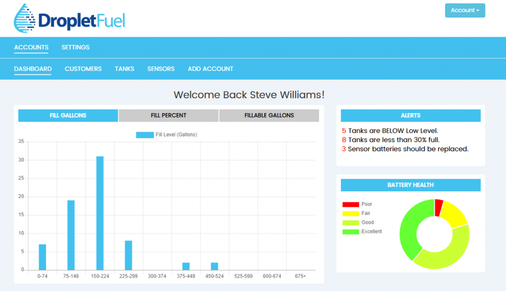 Droplet Fuel provides a heating oil tank monitoring dashboard for dealers.