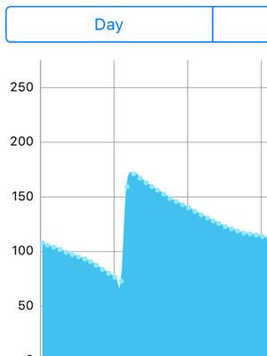 export data from smart oil gauge